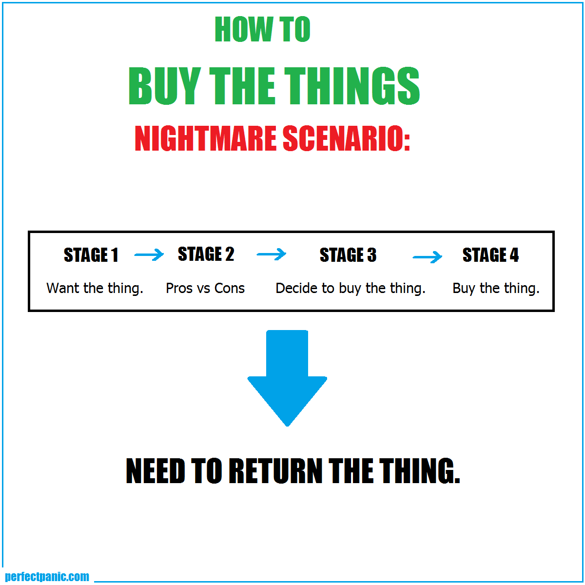 04 Buy the things nightmare